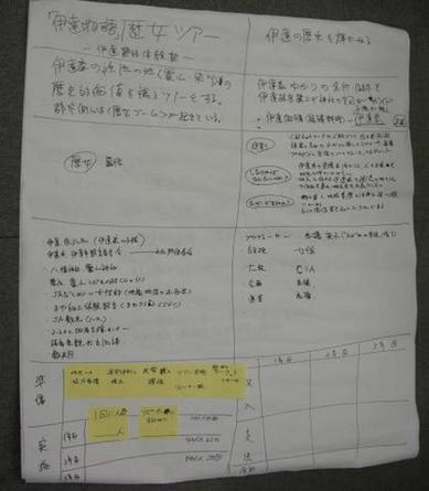 syukudai.JPGのサムネール画像のサムネール画像